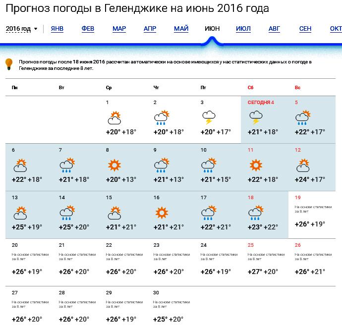 Геленджик прогноз погоды на июнь 2018
