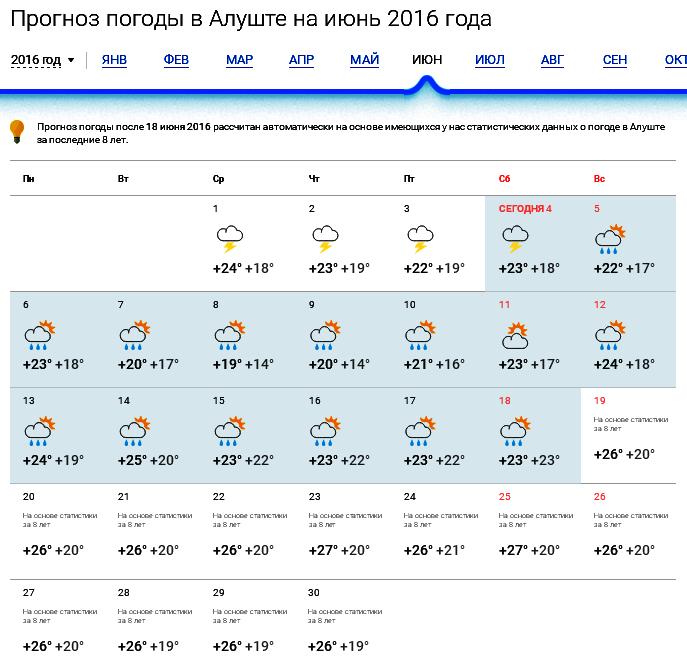 игрушка погода в абхазии а сентябре сладко